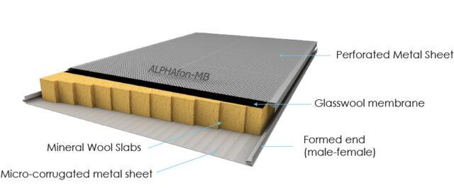 metal noise barrier design