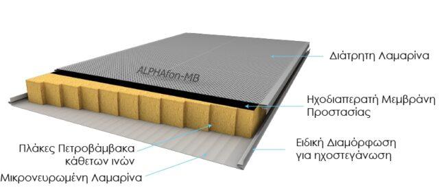 σχέδιο ηχοπετάσματος alphafon mb