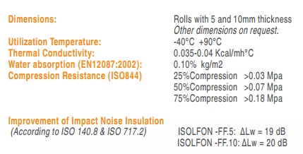 Acoustic sheet for floating floors technical details