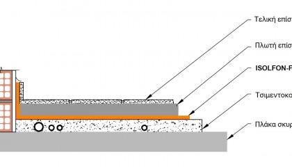 ISOLFON -FF: Ηχομονωτικό κτυπογενούς θορύβου <b>ISOLFON -<br />FF</b>