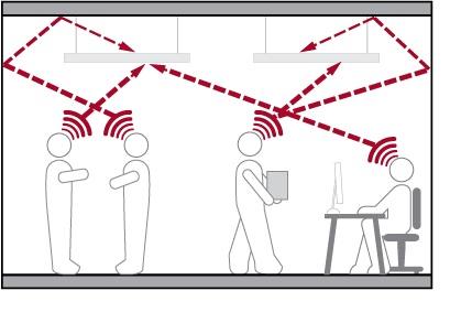 εφαρμογες ηχομονωσης μεταδοση ηχου