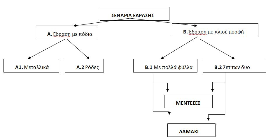 greek graph
