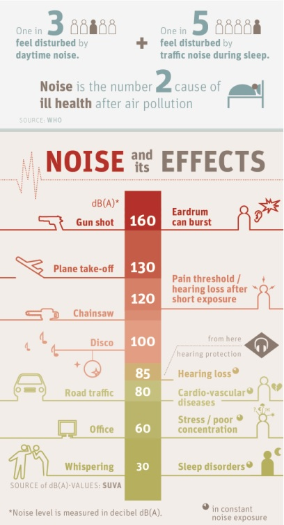 International-Noise-Awareness-Day