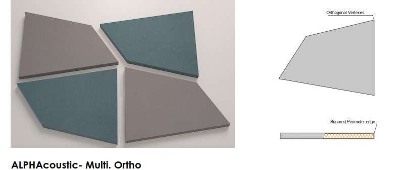 multipattern acoustic panel