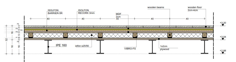 impact noise insulation example